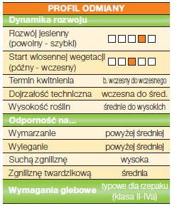 alvaro kws f1 charakterystyka
